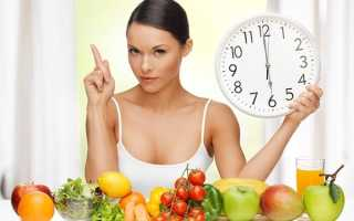 Индивидуальная диета — Составляем сами!